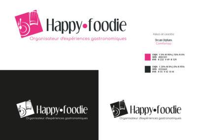 Logo_Happy-Foodie_Final